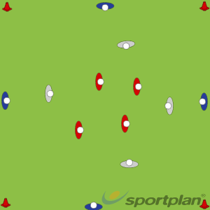 Possessioning, switching play 4v4 +4 neutralsPossessionFootball Drills Coaching