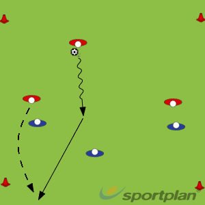 3v3 end linePossessionFootball Drills Coaching