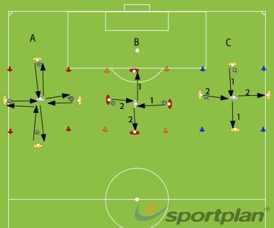 Warm-up: PassingFootball Drills Coaching