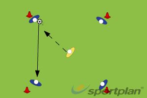 U7 4v1PossessionFootball Drills Coaching