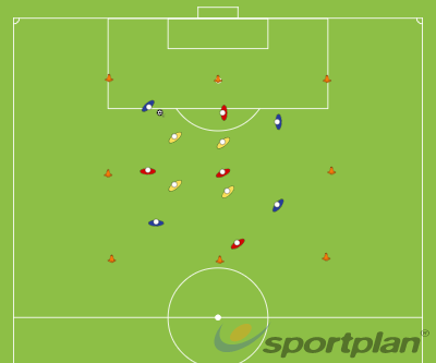 3 teams possesionPossessionFootball Drills Coaching