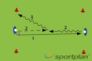 1v1 in the square1 v 1 skillsFootball Drills Coaching