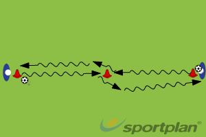 1v1 attacking, technical warm upFootball Drills Coaching