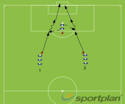 "Playing in the final third, combination attacking ""A""Football Drills Coaching"