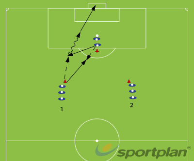 "Playing in the final third, combination attacking ""B""ShootingFootball Drills Coaching"