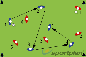 Warm up: Numbers gamePassing and ReceivingFootball Drills Coaching