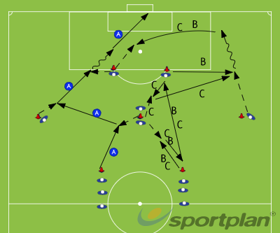 2-3-2 (midfield, forward) combination gameFootball Drills Coaching