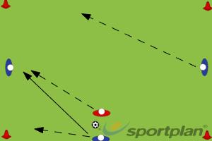 3v1 possessionPossessionFootball Drills Coaching