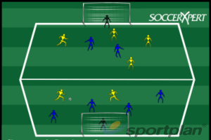Small-Sided Shooting and Finishing GameGoalkeepingFootball Drills Coaching
