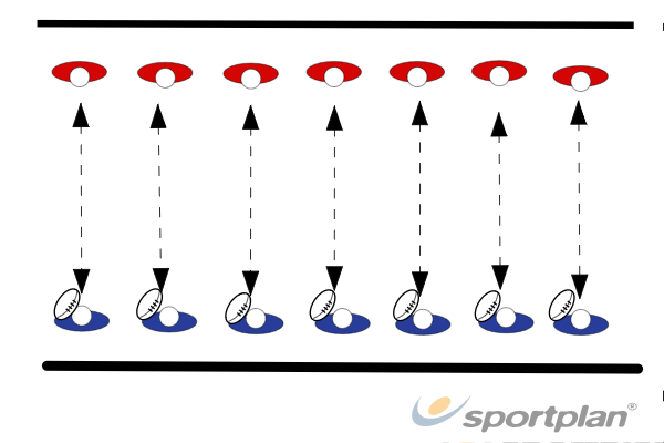 Controlled Tackle Practice (knees).Contact SkillsRugby Drills Coaching