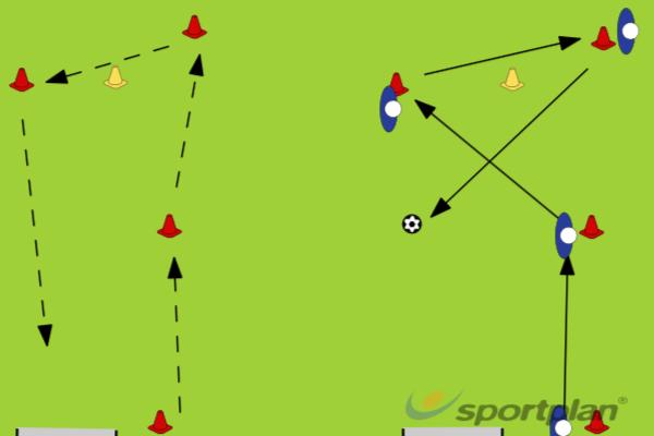 Passing and finishing moveWarm UpFootball Drills Coaching
