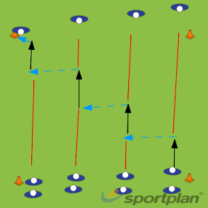 Simple passRugby Drills Coaching