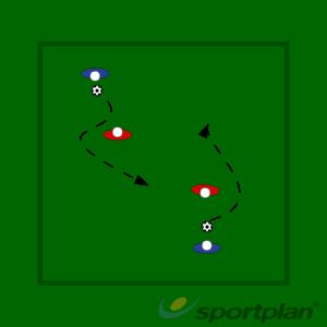 Copy of Ball Manipulation1 v 1 skillsFootball Drills Coaching