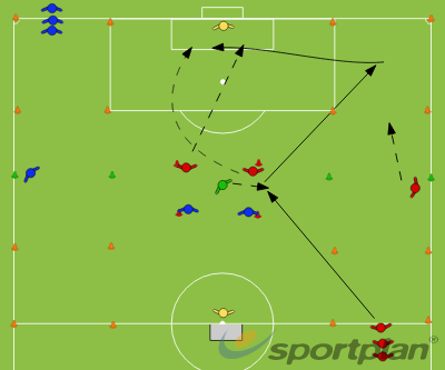 Crossing component 1Crossing and FinishingFootball Drills Coaching