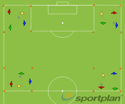 Passing and crossing warm upCrossing and FinishingFootball Drills Coaching