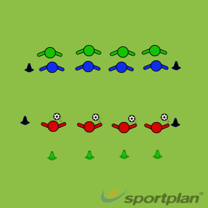 Attacking headersHeadingFootball Drills Coaching