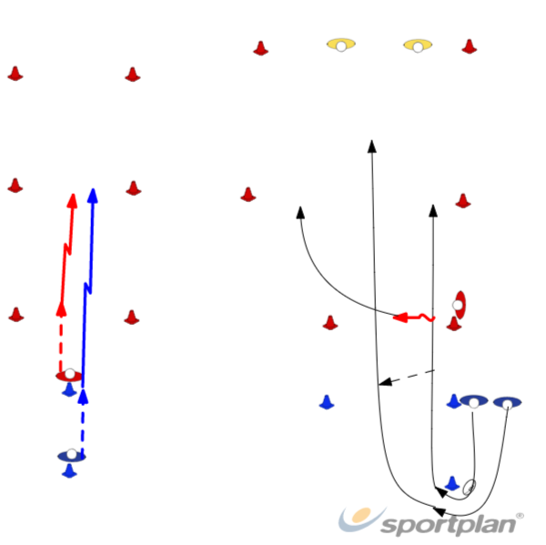 One v One and 2 v 1 chaseRugby Drills Coaching