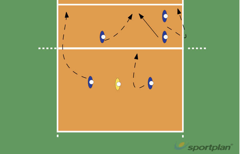 Serve Receive Rot: 1Volleyball Drills Coaching