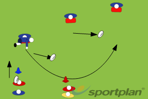 Options in the tackle 1Contact SkillsRugby Drills Coaching