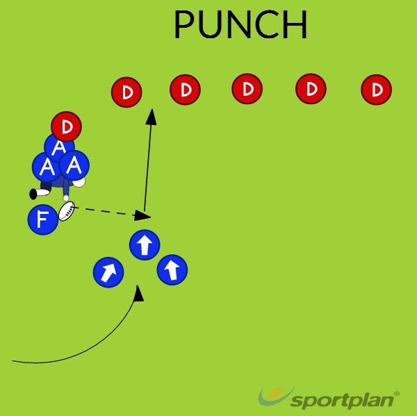 PunchCoaching toolRugby Drills Coaching