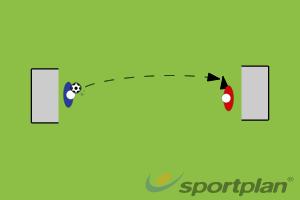 GK BattleGoalkeepingFootball Drills Coaching