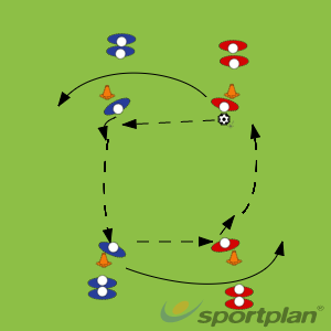 Passing with SpeedPassing and ReceivingFootball Drills Coaching