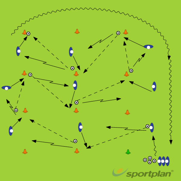 Snaking drill (Passing)Passing and ReceivingFootball Drills Coaching