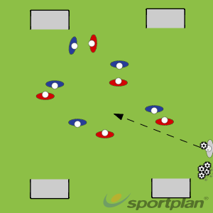 Depth and Width GamePossessionFootball Drills Coaching