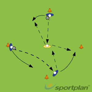 Iniesta, Xavi, Messi Triangle (Coerver)Passing and ReceivingFootball Drills Coaching