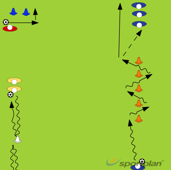 Footy Cone drillsDribblingFootball Drills Coaching