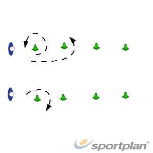 Technique 1Hockey Drills Coaching