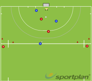 Copy of 3v2--4/3Overload situationsHockey Drills Coaching