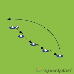Passing and Scoring DrillPractices for JuniorsRugby Drills Coaching