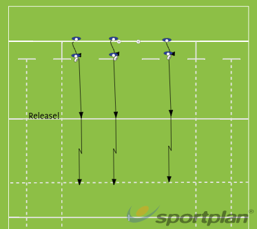 Acceleration DrillAgility & Running SkillsRugby Drills Coaching