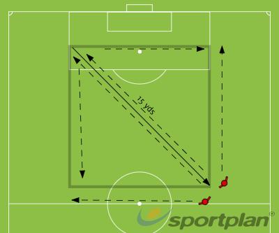 Change of Direction Speed TrainingChange of Direction Speed TrainingAgilityFootball Drills Coaching