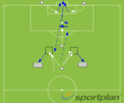 Clinical Finishing (YKTD)ShootingFootball Drills Coaching