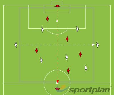 Directional PossessionPossessionFootball Drills Coaching