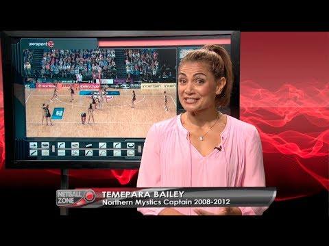 Netball zone - analysis giveDefenceNetball Drills Coaching