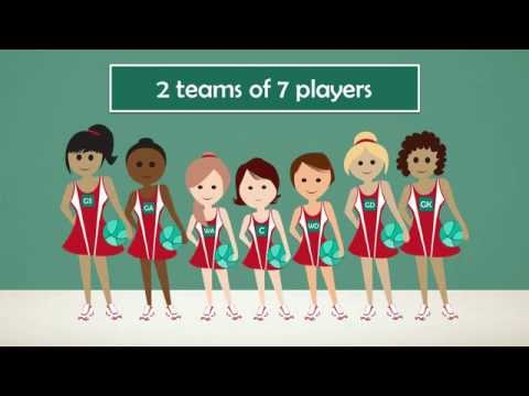 Netball presentationSmall gamesNetball Drills Coaching