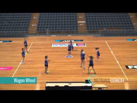 Wagon wheel - netballcoachtv drillGetting freeNetball Drills Coaching