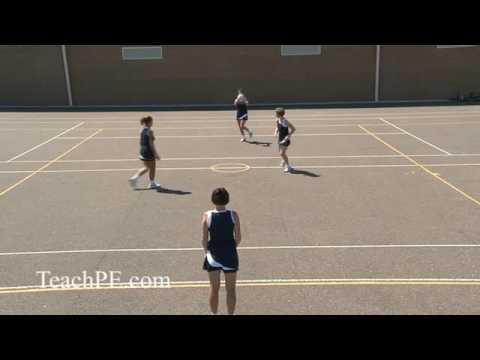 Netball - attacking movement - double leadMovementNetball Drills Coaching