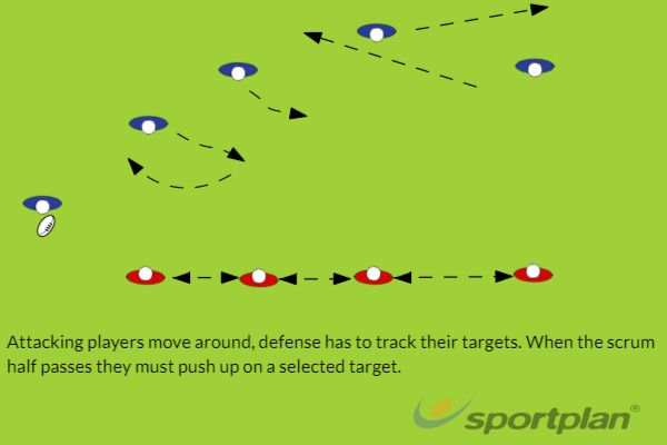 Target trackingRugby Drills Coaching