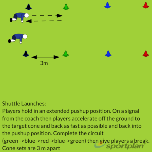 Shuttle launchesRugby Drills Coaching