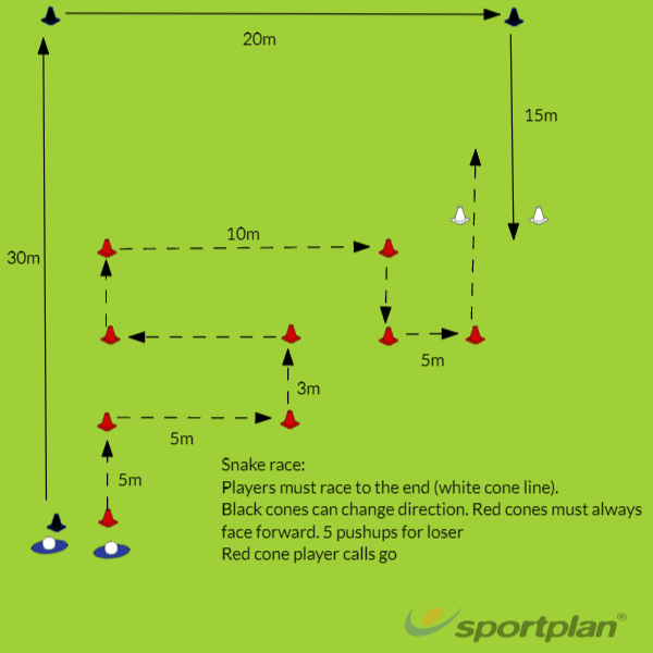 Snake raceRugby Drills Coaching