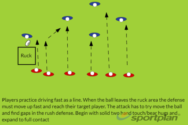 Narrow Pressure defenseRugby Drills Coaching