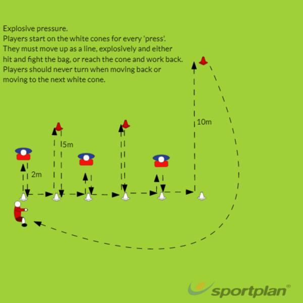 Explosive pressureRugby Drills Coaching