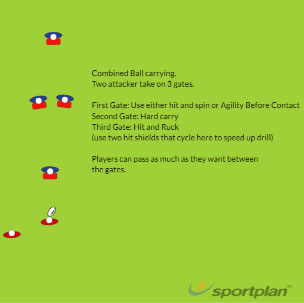 Combined ball carryRugby Drills Coaching