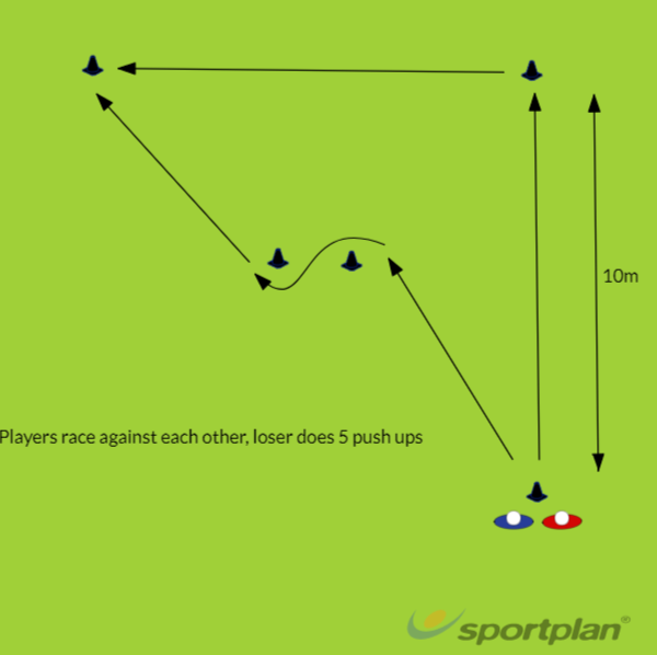 L_RaceRugby Drills Coaching