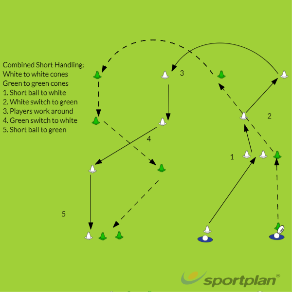 Combined short handlingRugby Drills Coaching