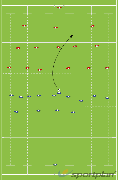 Back rightRugby Drills Coaching